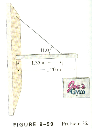 physics how to find maximum height of a ball