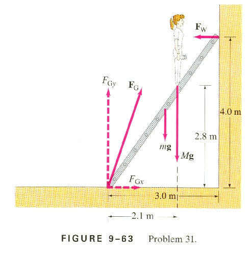 9 63 problem set 9 Simple Free Body Diagram at beritabola.co